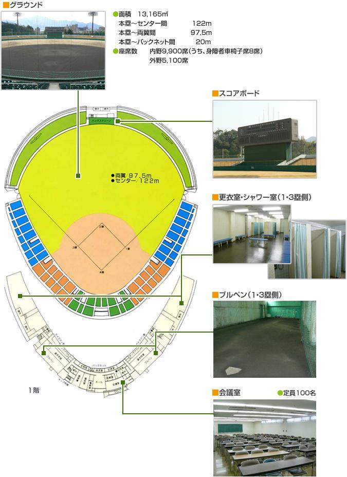 呉市二河野球場